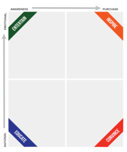 content-marketing-planning-template-smartinsights