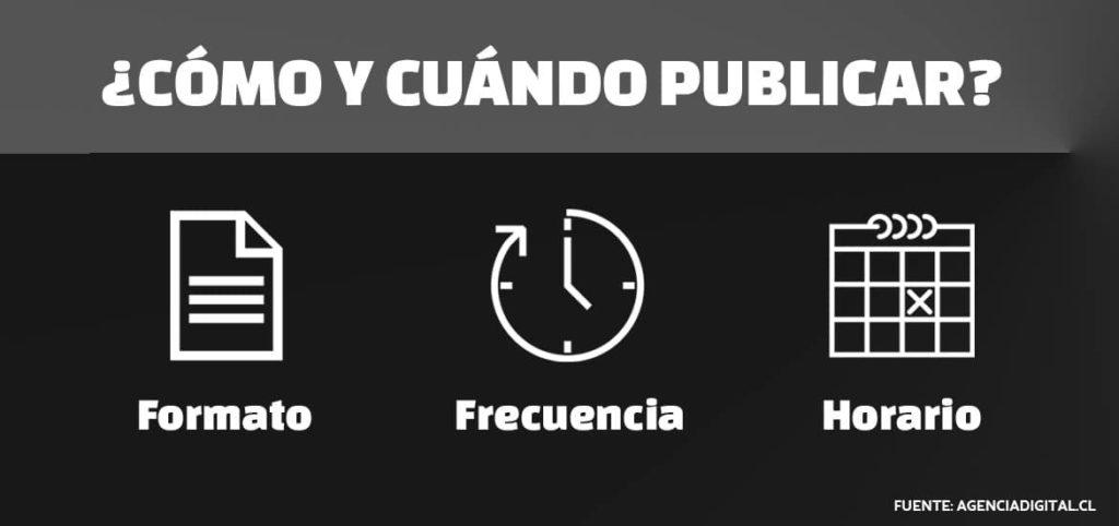 frecuencia de publicación, cuando publicar, publicación de contenido