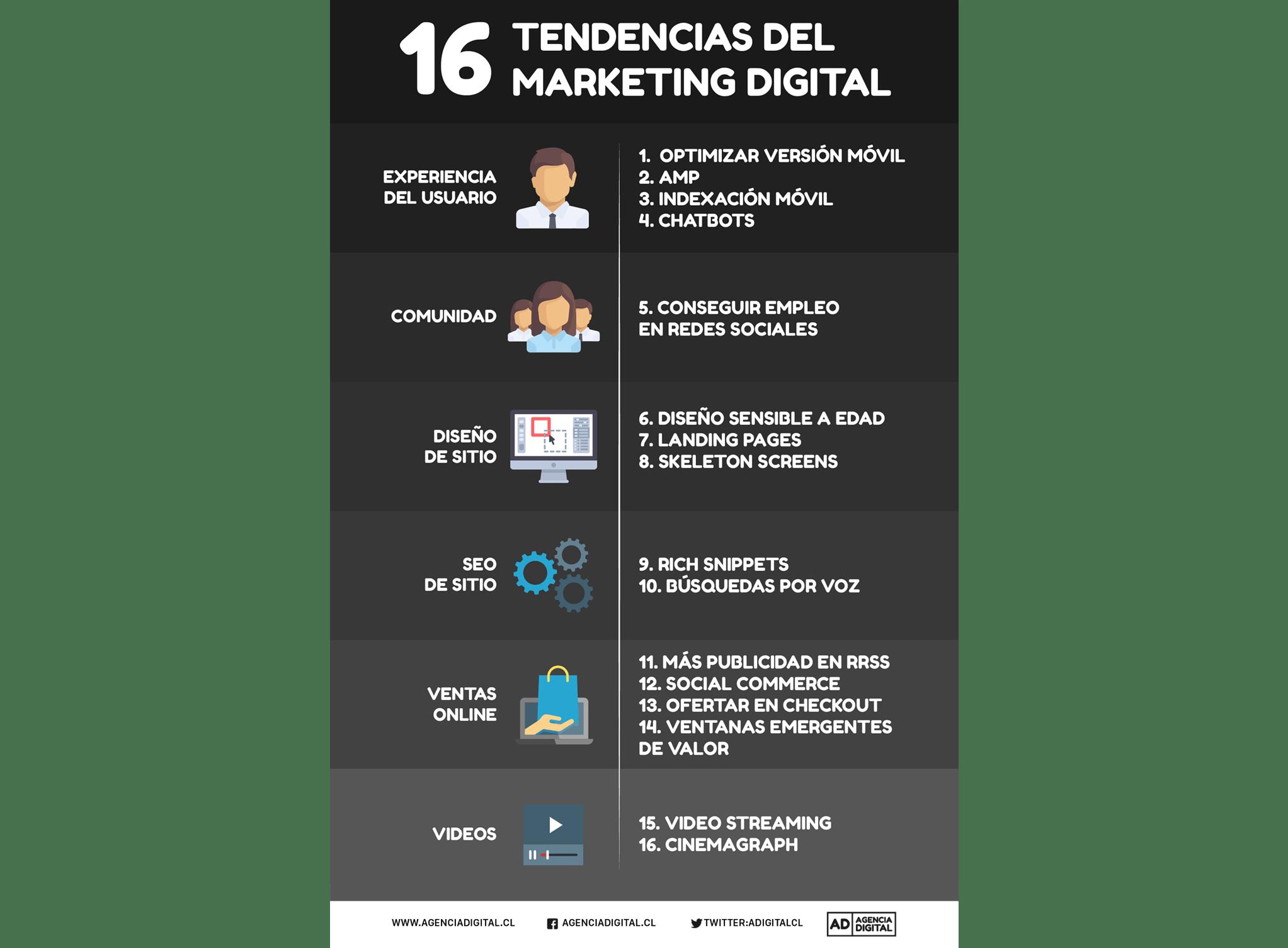 marketing digital tendencias, infografía tendencias digital